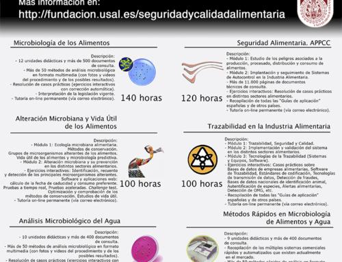 Cursos de Seguridad y Calidad Alimentaria en la Universidad de Salamanca